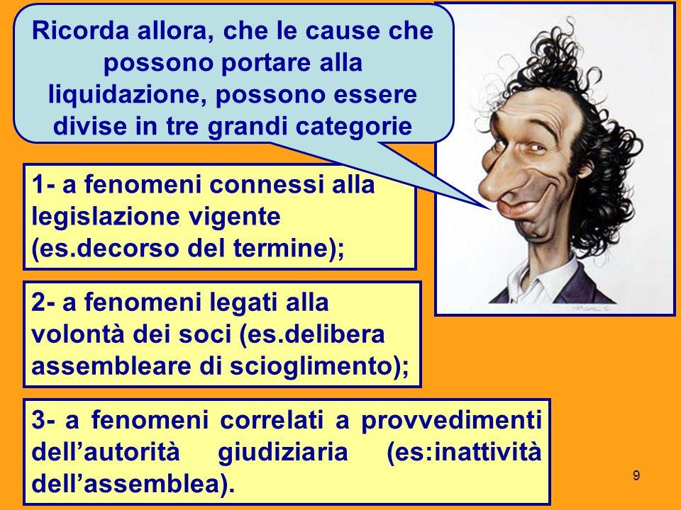 Dott. Marco Fava favamarco1@yahoo.it 9 3- a fenomeni correlati a provvedimenti dellautorità giudiziaria (es:inattività dellassemblea). 1- a fenomeni c