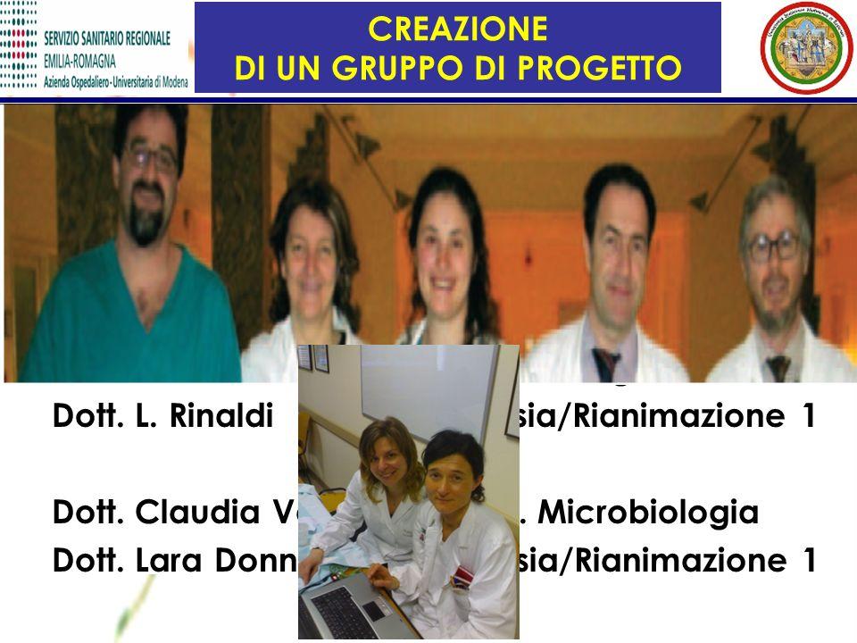 CREAZIONE DI UN GRUPPO DI PROGETTO Dott. M.CodeluppiMalattie Infettive Prof. M.Girardis Anestesia/Rianimazione 1 Dott. P.MarchegianoDirezione Sanitari