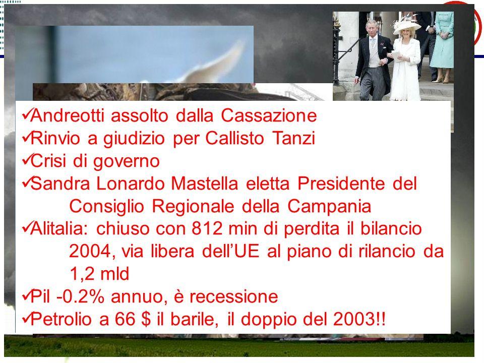Andreotti assolto dalla Cassazione Rinvio a giudizio per Callisto Tanzi Crisi di governo Sandra Lonardo Mastella eletta Presidente del Consiglio Regio