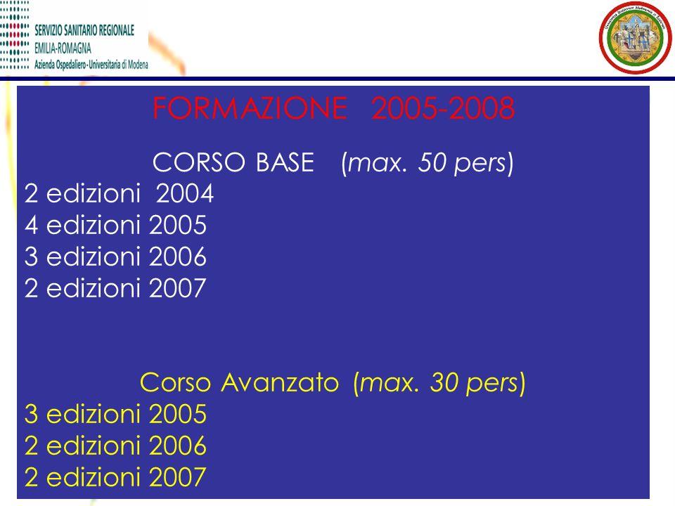 FORMAZIONE 2005-2008 CORSO BASE (max. 50 pers) 2 edizioni 2004 4 edizioni 2005 3 edizioni 2006 2 edizioni 2007 Corso Avanzato (max. 30 pers) 3 edizion