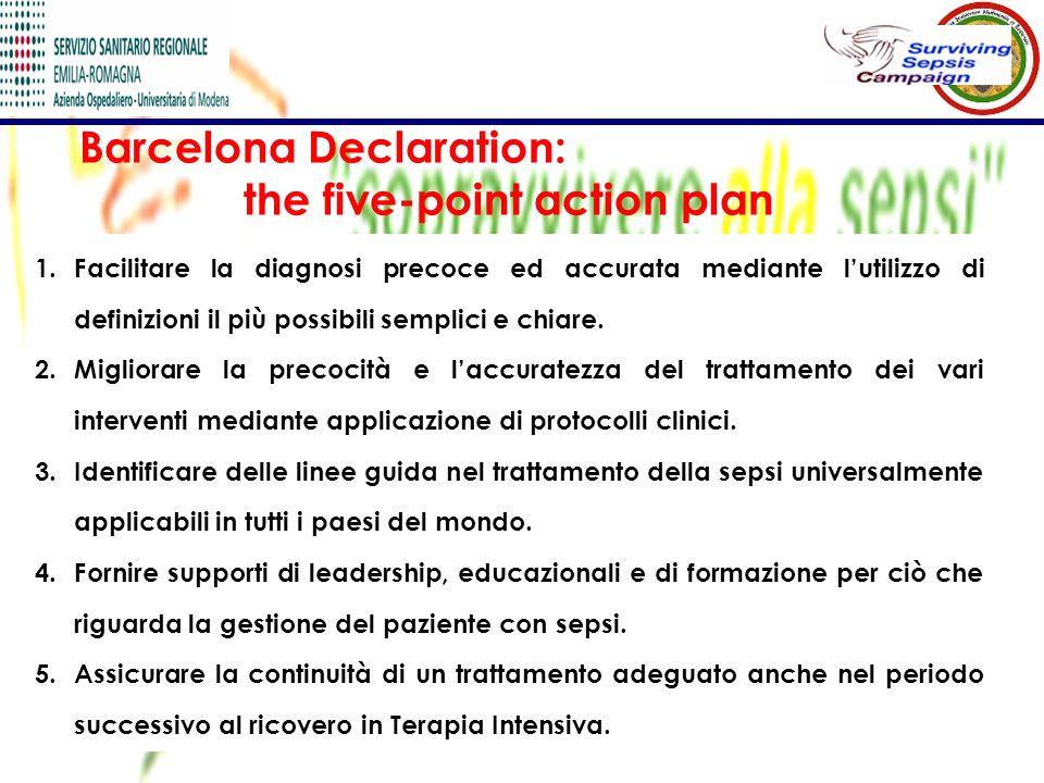 Barcelona Declaration: the five-point action plan 1.Facilitare la diagnosi precoce ed accurata mediante lutilizzo di definizioni il più possibili semp