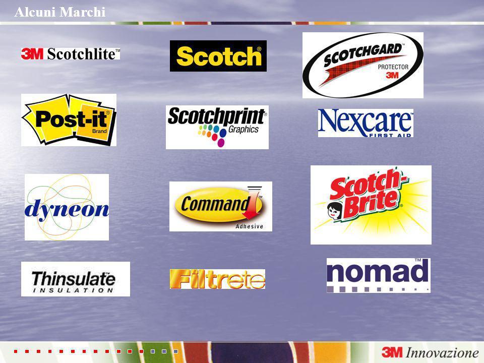 MOBILITY MANAGEMENT MOBILITY MANAGEMENT PSCL PSCL INIZIATIVE INIZIATIVE CONTRIBUTO CONTRIBUTO UTILIZZO CONTRIBUTO UTILIZZO CONTRIBUTO 3M Italia Mobility Management Novembre 2006