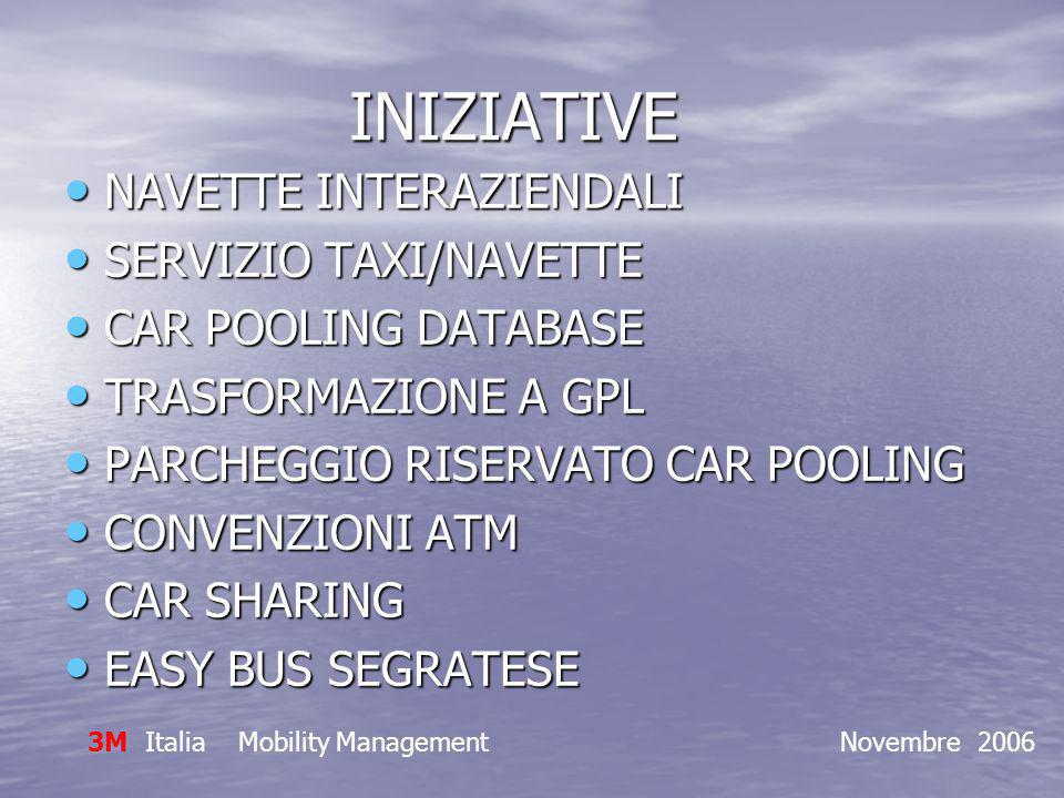 INIZIATIVE INIZIATIVE NAVETTE INTERAZIENDALI NAVETTE INTERAZIENDALI SERVIZIO TAXI/NAVETTE SERVIZIO TAXI/NAVETTE CAR POOLING DATABASE CAR POOLING DATABASE TRASFORMAZIONE A GPL TRASFORMAZIONE A GPL PARCHEGGIO RISERVATO CAR POOLING PARCHEGGIO RISERVATO CAR POOLING CONVENZIONI ATM CONVENZIONI ATM CAR SHARING CAR SHARING EASY BUS SEGRATESE EASY BUS SEGRATESE 3M Italia Mobility Management Novembre 2006