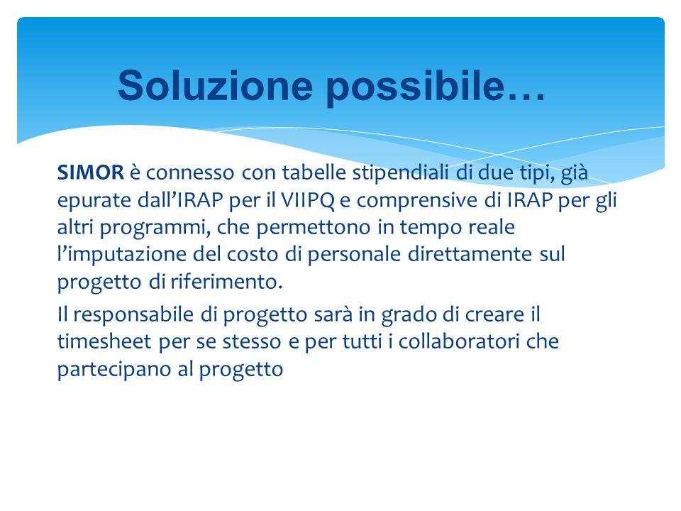 SIMOR è connesso con tabelle stipendiali di due tipi, già epurate dallIRAP per il VIIPQ e comprensive di IRAP per gli altri programmi, che permettono in tempo reale limputazione del costo di personale direttamente sul progetto di riferimento.