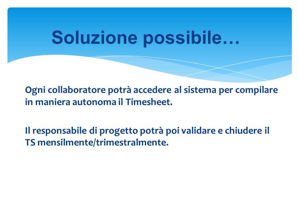 Ogni collaboratore potrà accedere al sistema per compilare in maniera autonoma il Timesheet.