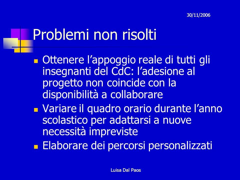 30/11/2006 Luisa Dal Paos Problemi non risolti Ottenere lappoggio reale di tutti gli insegnanti del CdC: ladesione al progetto non coincide con la dis