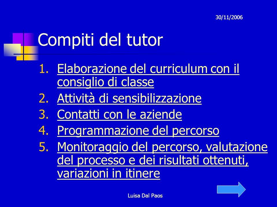 30/11/2006 Luisa Dal Paos Compiti del tutor 1.Elaborazione del curriculum con il consiglio di classeElaborazione del curriculum con il consiglio di cl