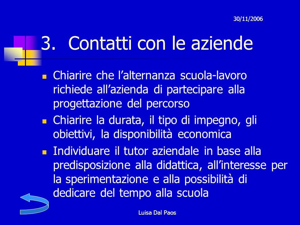 30/11/2006 Luisa Dal Paos 3.Contatti con le aziende Chiarire che lalternanza scuola-lavoro richiede allazienda di partecipare alla progettazione del p