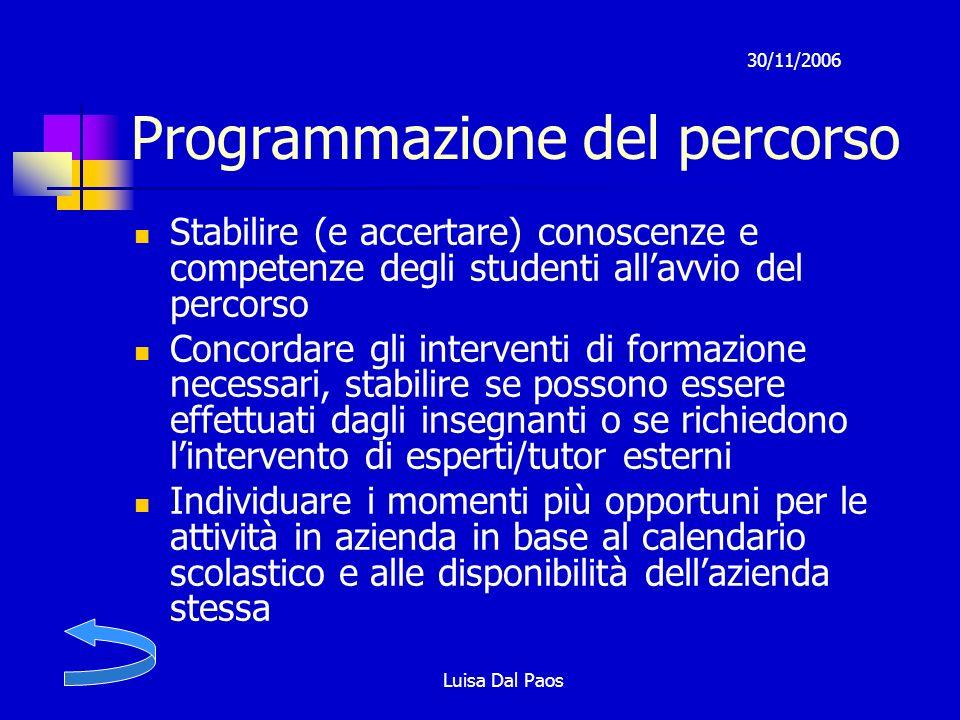 30/11/2006 Luisa Dal Paos Programmazione del percorso Stabilire (e accertare) conoscenze e competenze degli studenti allavvio del percorso Concordare