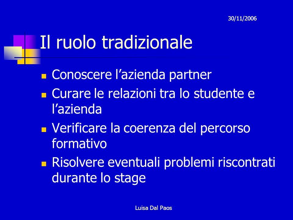 30/11/2006 Luisa Dal Paos Il ruolo tradizionale Conoscere lazienda partner Curare le relazioni tra lo studente e lazienda Verificare la coerenza del p