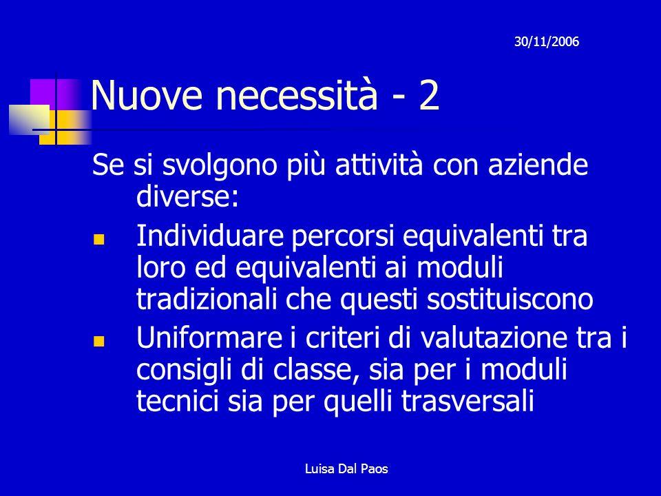 30/11/2006 Luisa Dal Paos Nuove necessità - 2 Se si svolgono più attività con aziende diverse: Individuare percorsi equivalenti tra loro ed equivalent