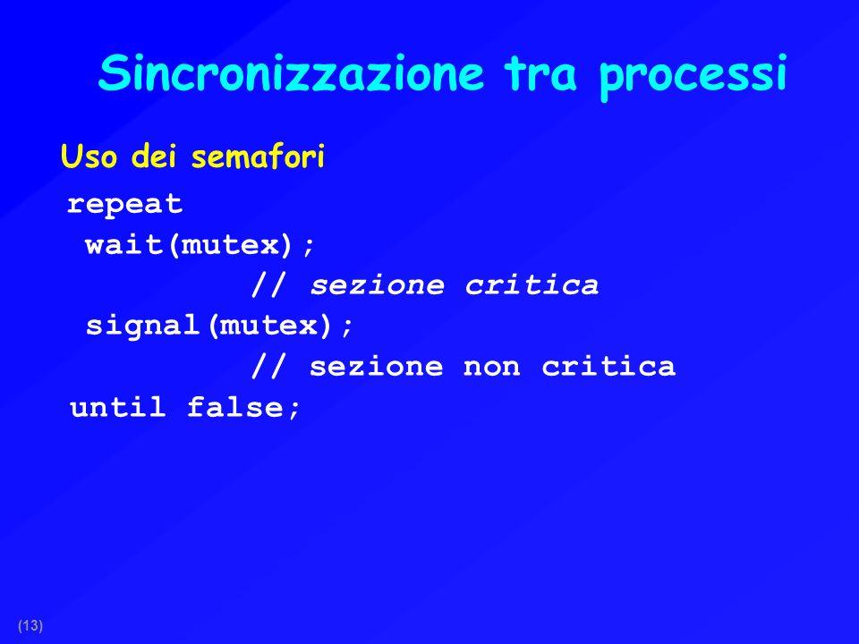 (13) Sincronizzazione tra processi Uso dei semafori repeat wait(mutex); // sezione critica signal(mutex); // sezione non critica until false;
