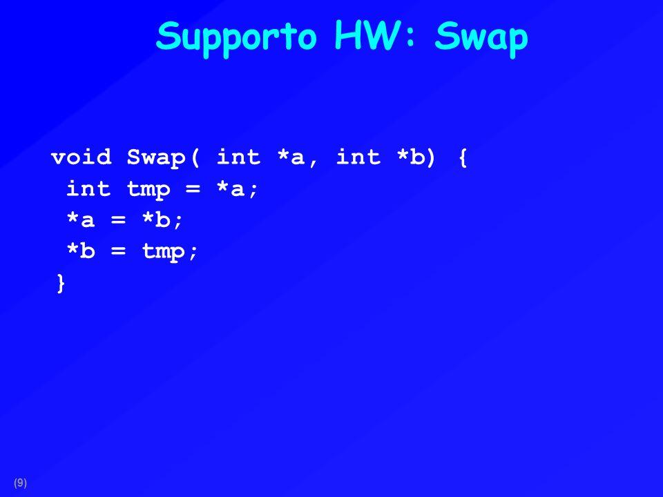 (9) Supporto HW: Swap void Swap( int *a, int *b) { int tmp = *a; *a = *b; *b = tmp; }