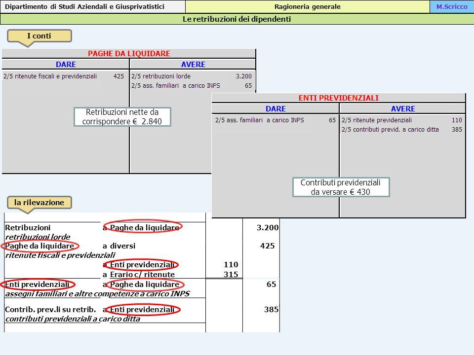 Le retribuzioni dei dipendenti Dipartimento di Studi Aziendali e Giusprivatistici Ragioneria generaleM.Scricco RetribuzioniaPaghe da liquidare 3.200 r
