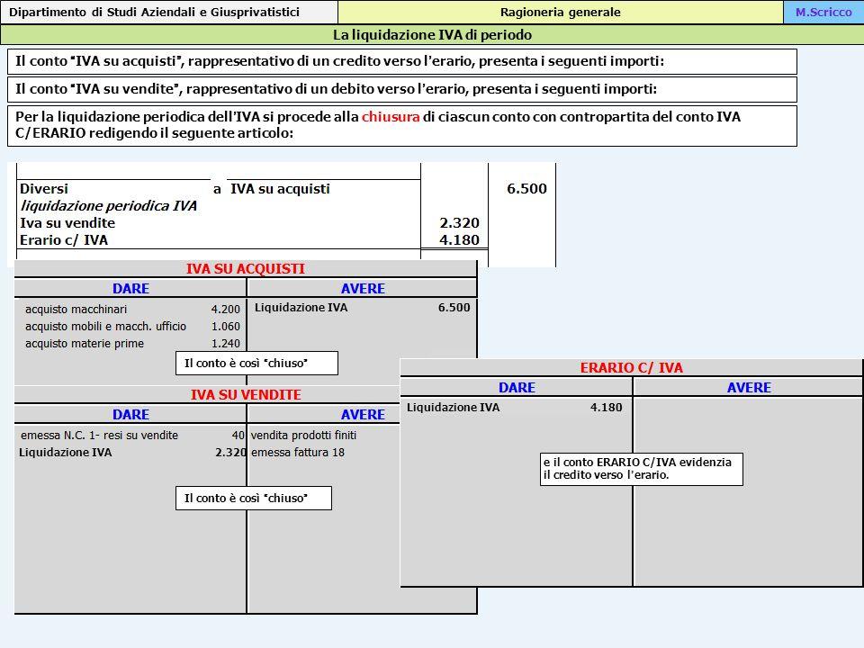 La liquidazione IVA di periodo Dipartimento di Studi Aziendali e Giusprivatistici Ragioneria generaleM.Scricco Il conto è così chiuso e il conto ERARI