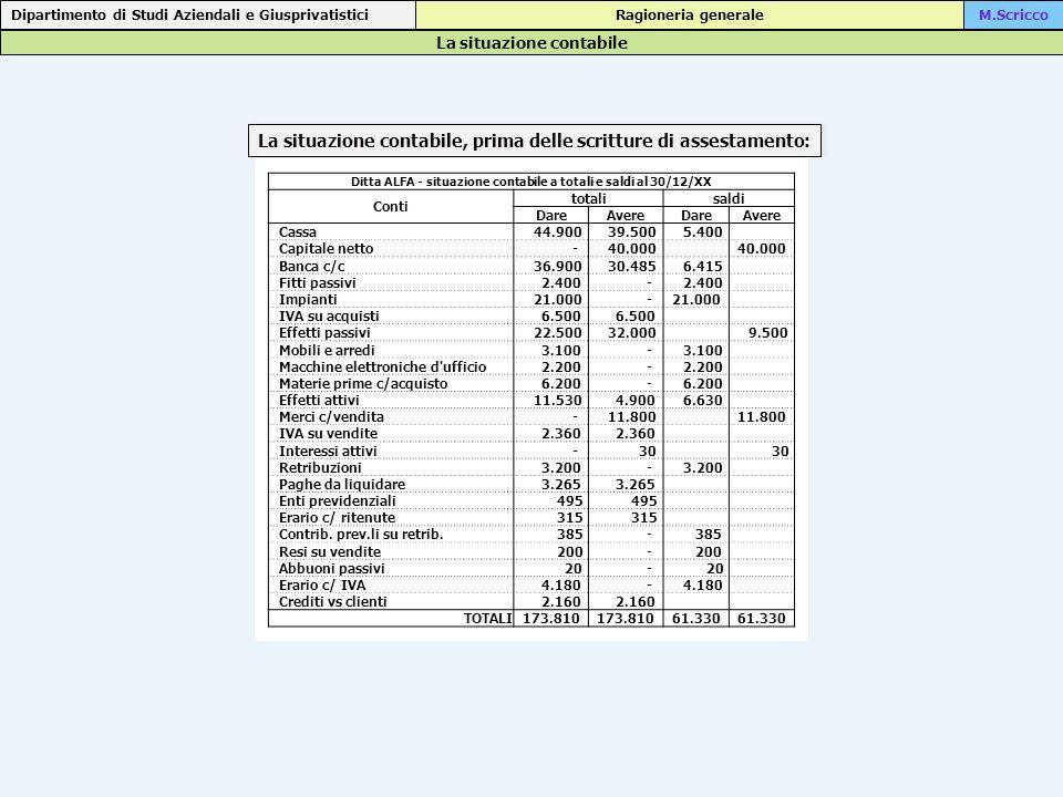 La situazione contabile, prima delle scritture di assestamento: La situazione contabile Dipartimento di Studi Aziendali e Giusprivatistici Ragioneria