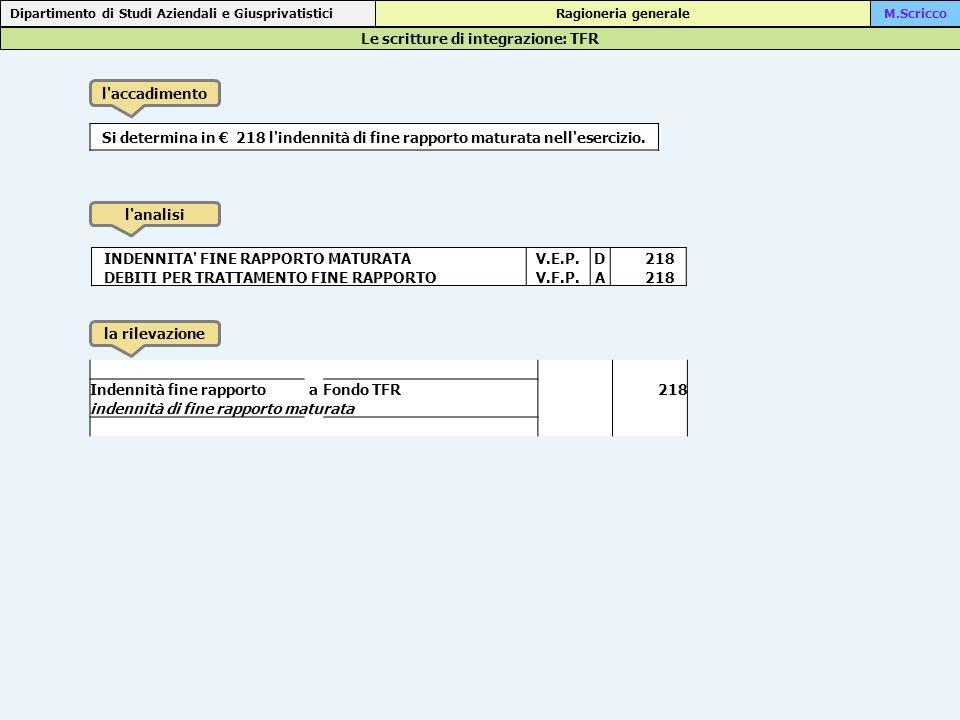 Le scritture di integrazione: TFR Dipartimento di Studi Aziendali e Giusprivatistici Ragioneria generaleM.Scricco l'accadimento l'analisi la rilevazio