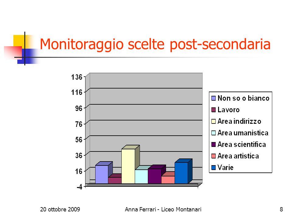 20 ottobre 2009Anna Ferrari - Liceo Montanari8 Monitoraggio scelte post-secondaria
