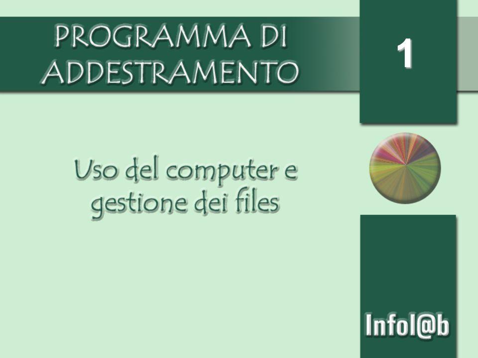 Per cominciare Le operazioni di base per utilizzare il computer sono: laccensione e lo spegnimento.