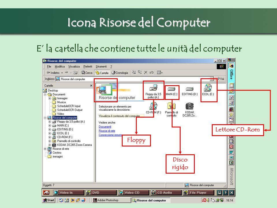 Icona Risorse del Computer E la cartella che contiene tutte le unità del computer Lettore CD-Rom Floppy Disco rigido