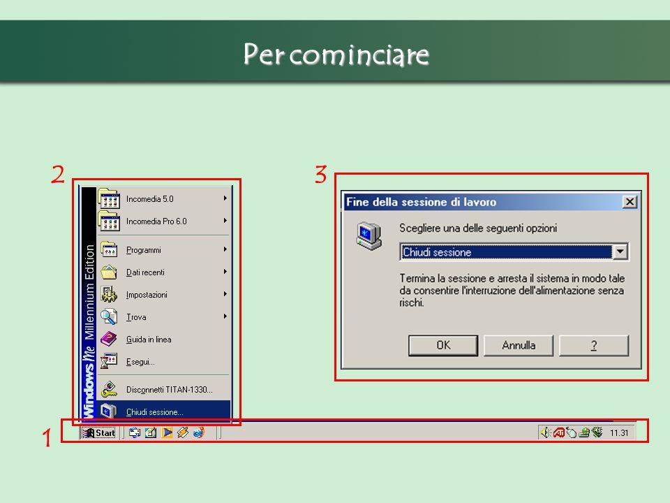 Innanzitutto è fondamentale acquisire familiarità con il sistema operativo (cioè il programma che agisce da intermediario fra lutente e lhardware del computer).