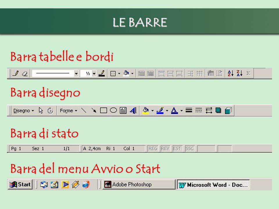 LE BARRE Barra tabelle e bordi Barra disegno Barra di stato Barra del menu Avvio o Start