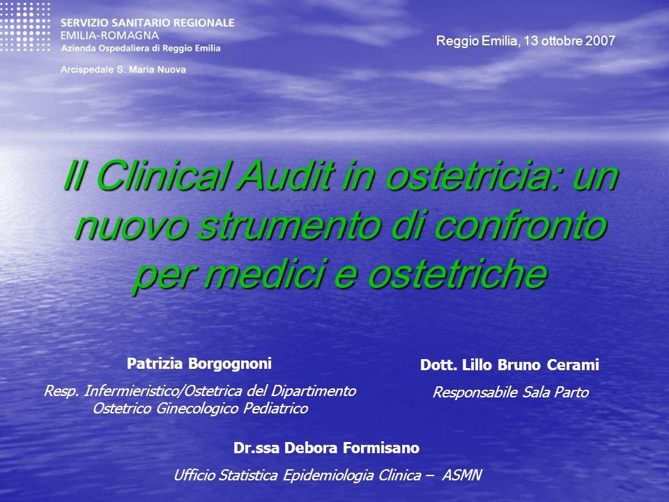 Il Clinical Audit in ostetricia: un nuovo strumento di confronto per medici e ostetriche Reggio Emilia, 13 ottobre 2007 Patrizia Borgognoni Resp. Infe