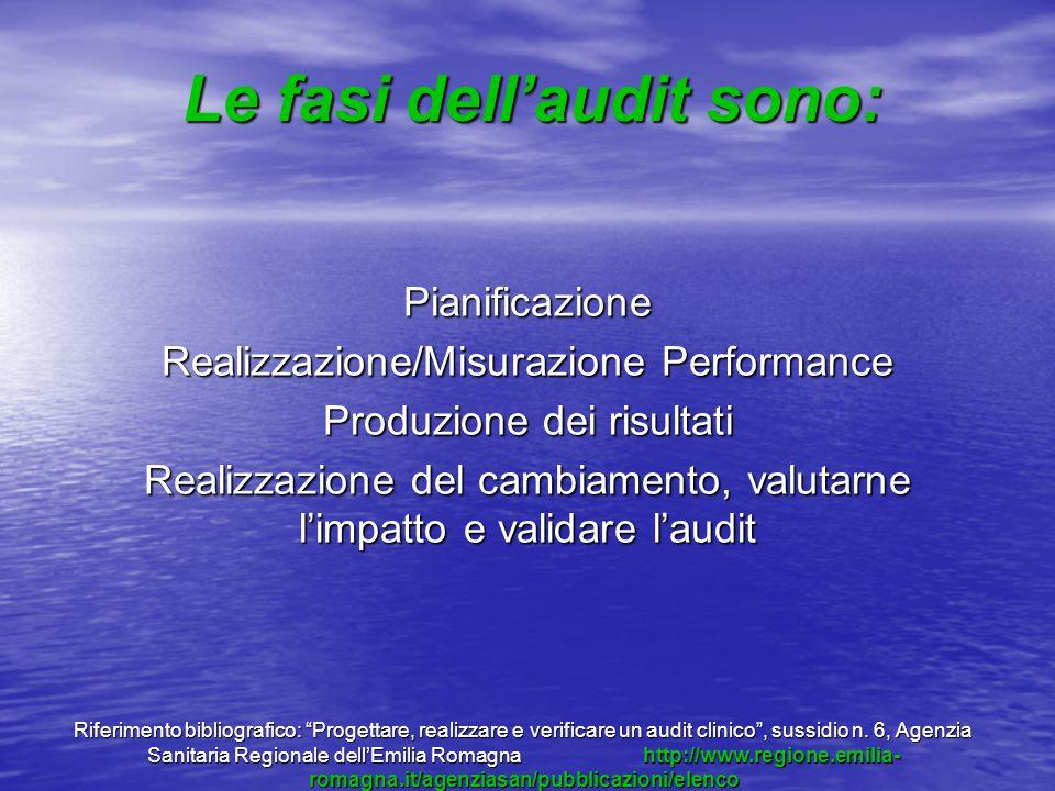 Riferimento bibliografico: Progettare, realizzare e verificare un audit clinico, sussidio n. 6, Agenzia Sanitaria Regionale dellEmilia Romagna http://