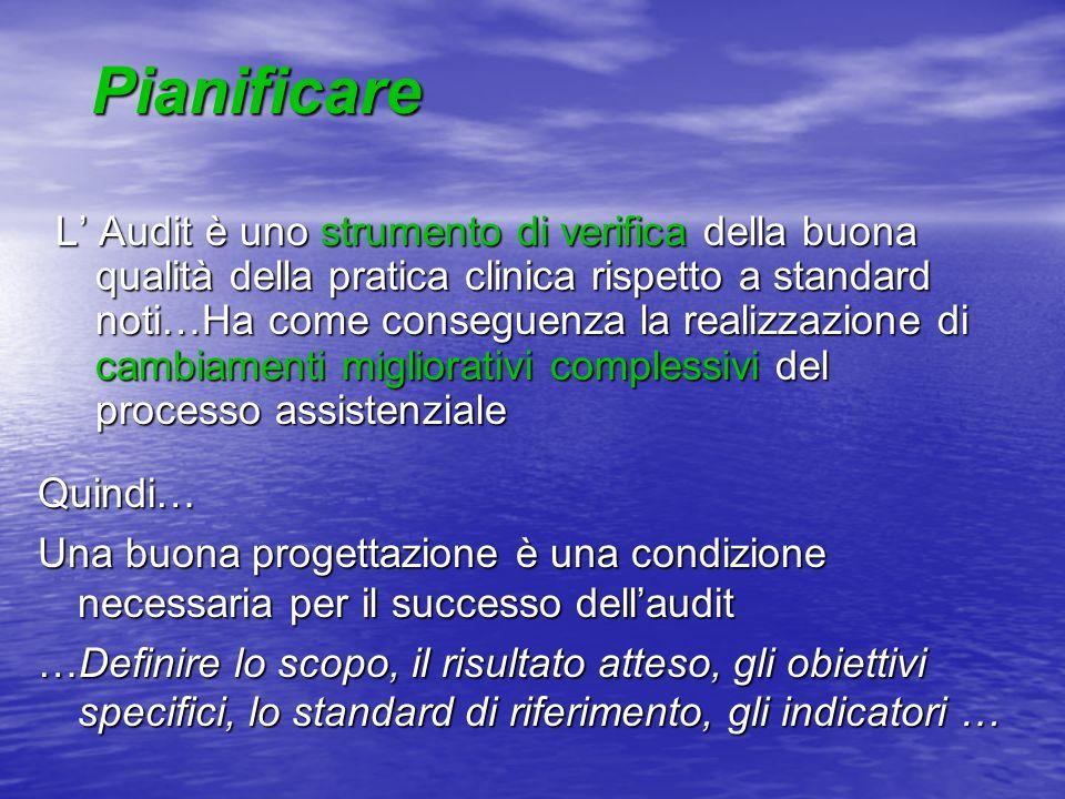 Pianificare L Audit è uno strumento di verifica della buona qualità della pratica clinica rispetto a standard noti…Ha come conseguenza la realizzazion