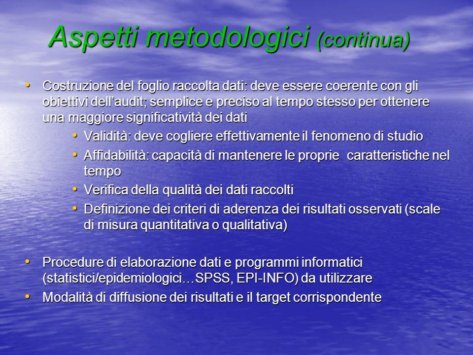 Aspetti metodologici (continua) Costruzione del foglio raccolta dati: deve essere coerente con gli obiettivi dellaudit; semplice e preciso al tempo st