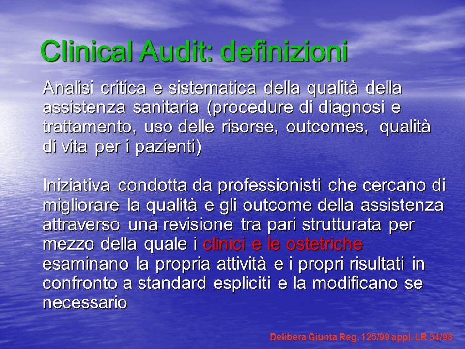 Clinical Audit: definizioni Analisi critica e sistematica della qualità della assistenza sanitaria (procedure di diagnosi e trattamento, uso delle ris