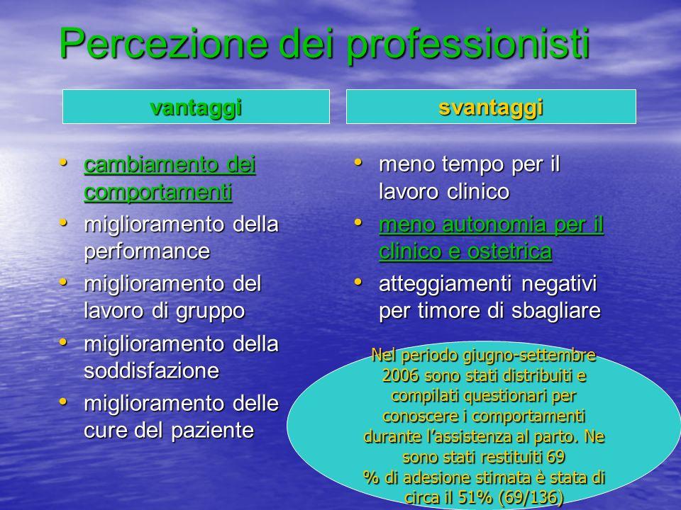 Percezione dei professionisti cambiamento dei comportamenti cambiamento dei comportamenti miglioramento della performance miglioramento della performa