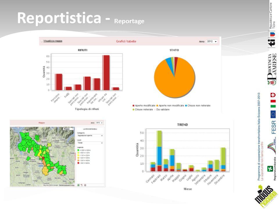 Reportistica - Reportage