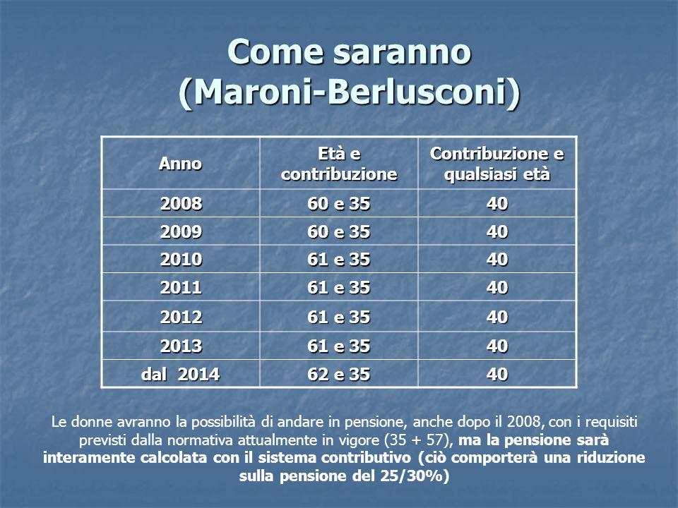 Come saranno (Maroni-Berlusconi) Anno Età e contribuzione Contribuzione e qualsiasi età 2008 60 e 35 40 2009 40 2010 61 e 35 40 2011 40 2012 40 2013 4
