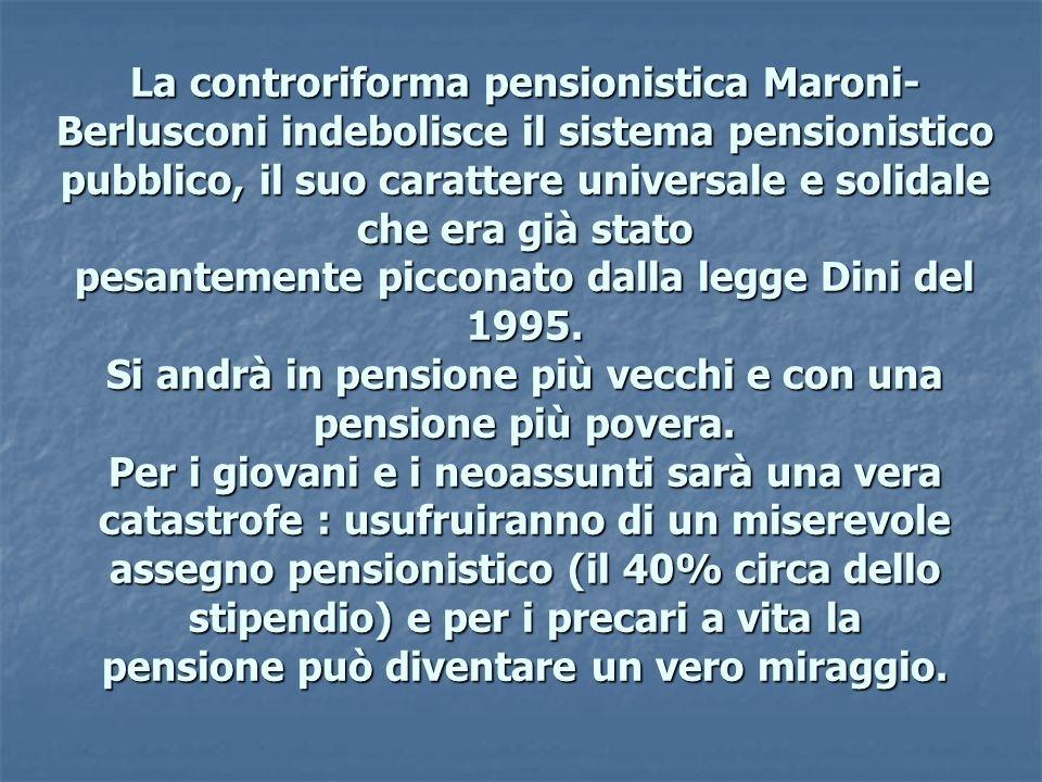 La controriforma pensionistica Maroni- Berlusconi indebolisce il sistema pensionistico pubblico, il suo carattere universale e solidale che era già st