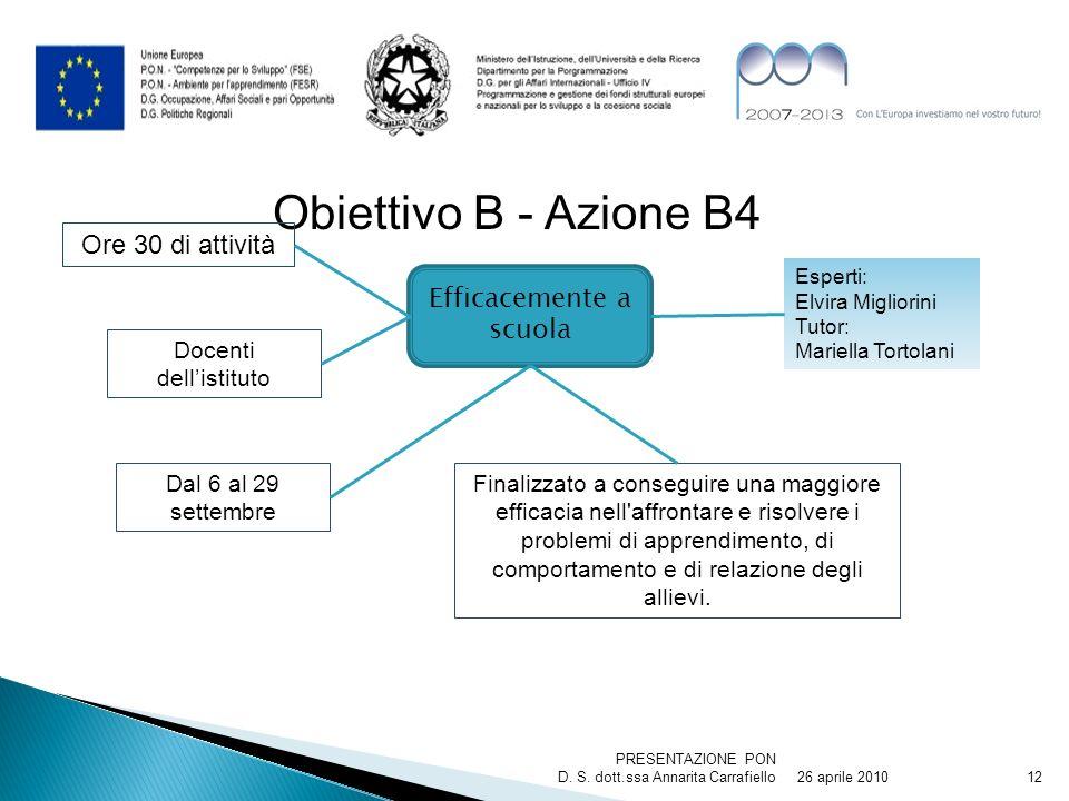 26 aprile 2010 PRESENTAZIONE PON D. S. dott.ssa Annarita Carrafiello12 Obiettivo B - Azione B4 Efficacemente a scuola Finalizzato a conseguire una mag