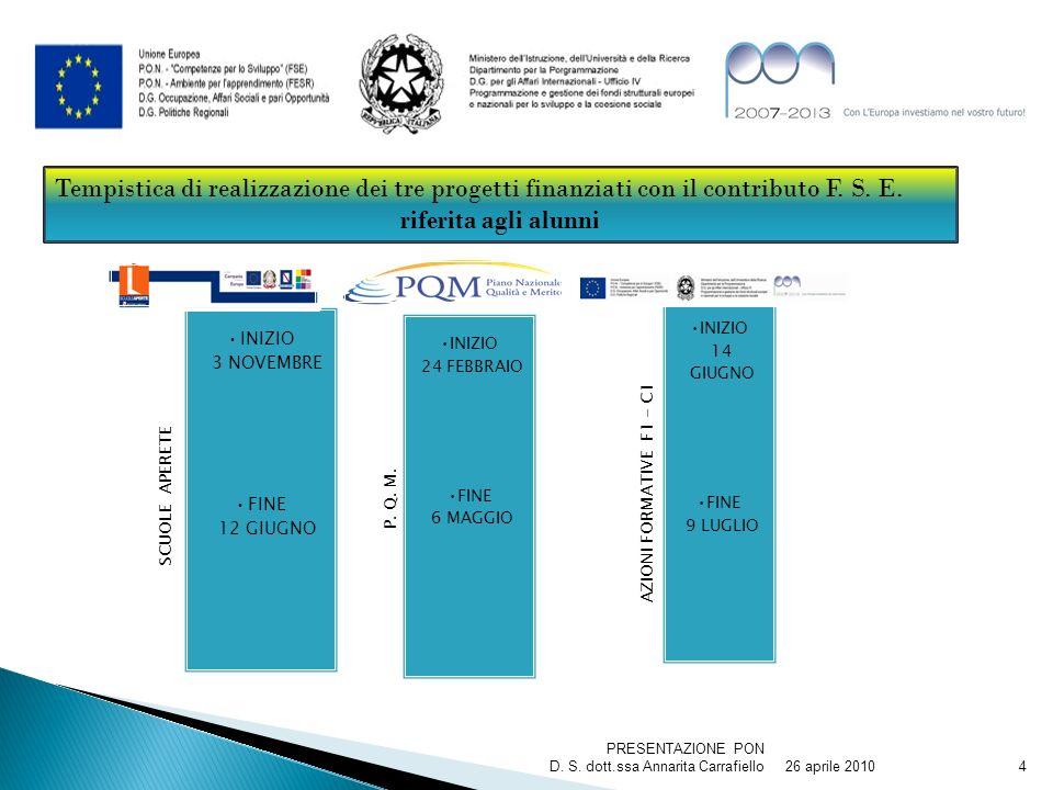 26 aprile 2010 PRESENTAZIONE PON D. S. dott.ssa Annarita Carrafiello4 Tempistica di realizzazione dei tre progetti finanziati con il contributo F. S.