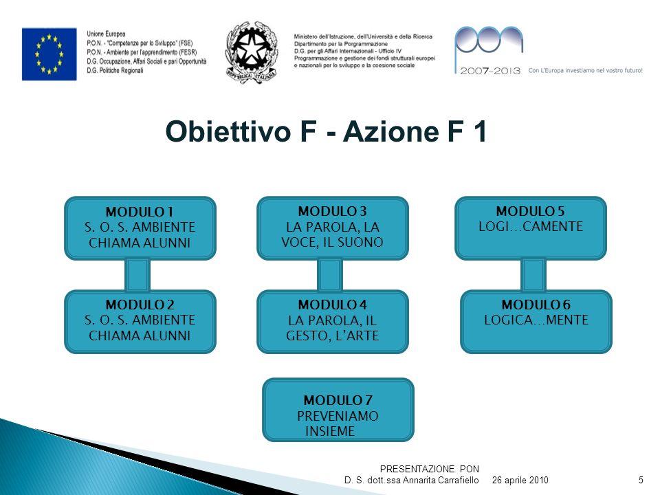 26 aprile 2010 PRESENTAZIONE PON D. S. dott.ssa Annarita Carrafiello5 Obiettivo F - Azione F 1 MODULO 7 PREVENIAMO INSIEME MODULO 1 S. O. S. AMBIENTE