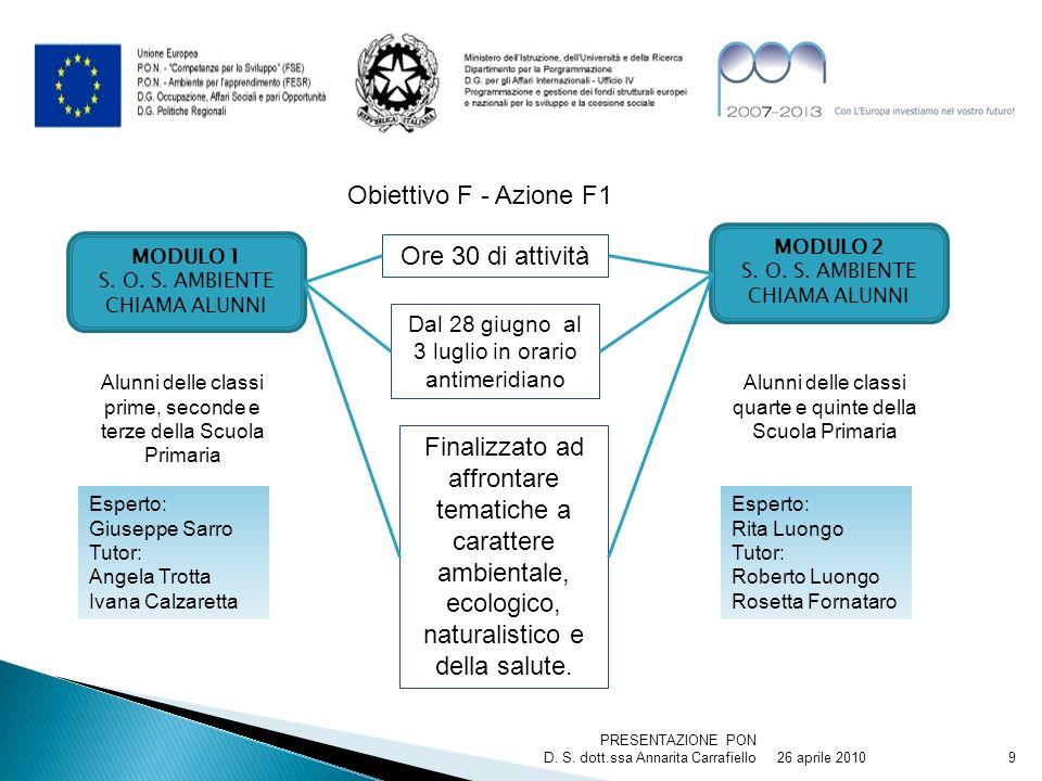 26 aprile 2010 PRESENTAZIONE PON D. S. dott.ssa Annarita Carrafiello9 Obiettivo F - Azione F1 MODULO 1 S. O. S. AMBIENTE CHIAMA ALUNNI MODULO 2 S. O.