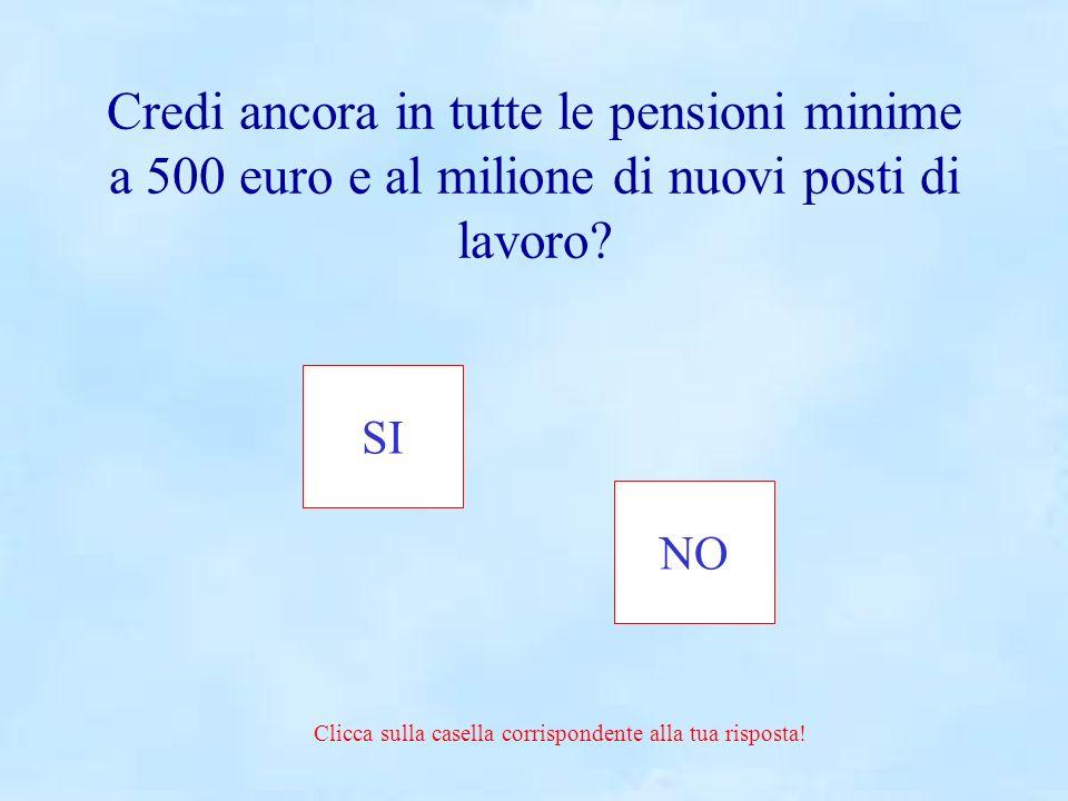 NO Clicca sulla casella corrispondente alla tua risposta! Credi ancora in tutte le pensioni minime a 500 euro e al milione di nuovi posti di lavoro? S