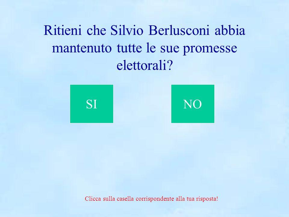 Cara Elettrice, caro Elettore, questo è un sondaggio politico per monitorare il gradimento degli Italiani nei confronti del Governo delle Libertà, a p