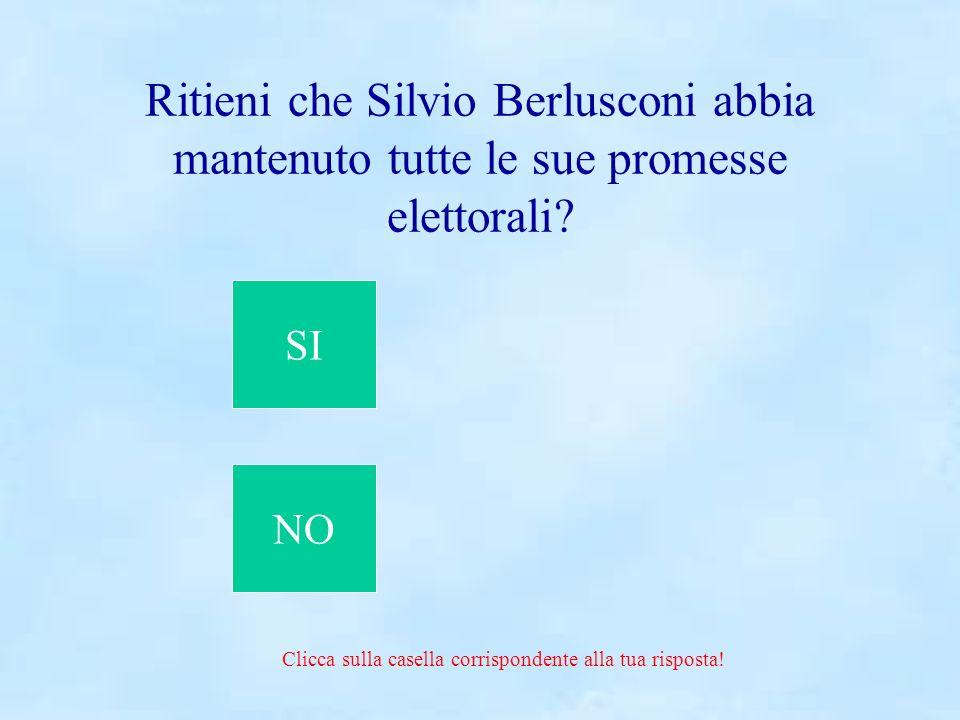 SINO Clicca sulla casella corrispondente alla tua risposta! Ritieni che Silvio Berlusconi abbia mantenuto tutte le sue promesse elettorali?