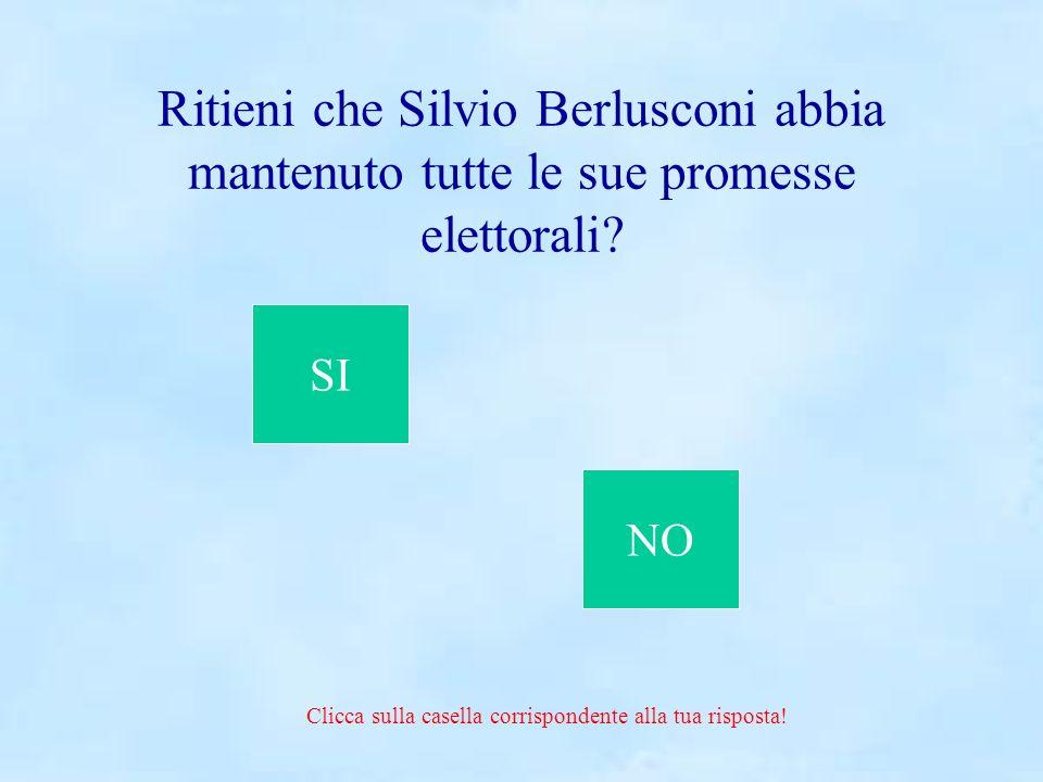 NO Clicca sulla casella corrispondente alla tua risposta! Ritieni che Silvio Berlusconi abbia mantenuto tutte le sue promesse elettorali? SI