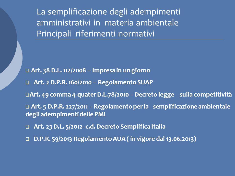 Ambito di applicazione soggettivo ed oggettivo Chi può richiedere lAUA: 1) le PMI (categoria delle microimprese, piccole imprese e medie imprese come definite dal D.M.