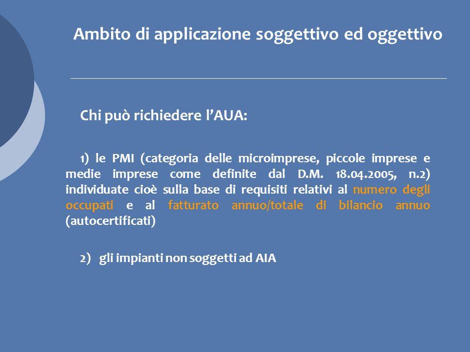 2^ IPOTESI: modifica sostanziale Istanza di modifica presentata al SUAP Avvio delle procedure ex art.