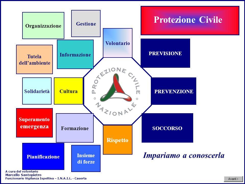 Impariamo a conoscerla Volontario PREVENZIONE Rispetto Cultura PREVISIONE SOCCORSO Informazione Formazione Organizzazione Gestione Pianificazione Insi