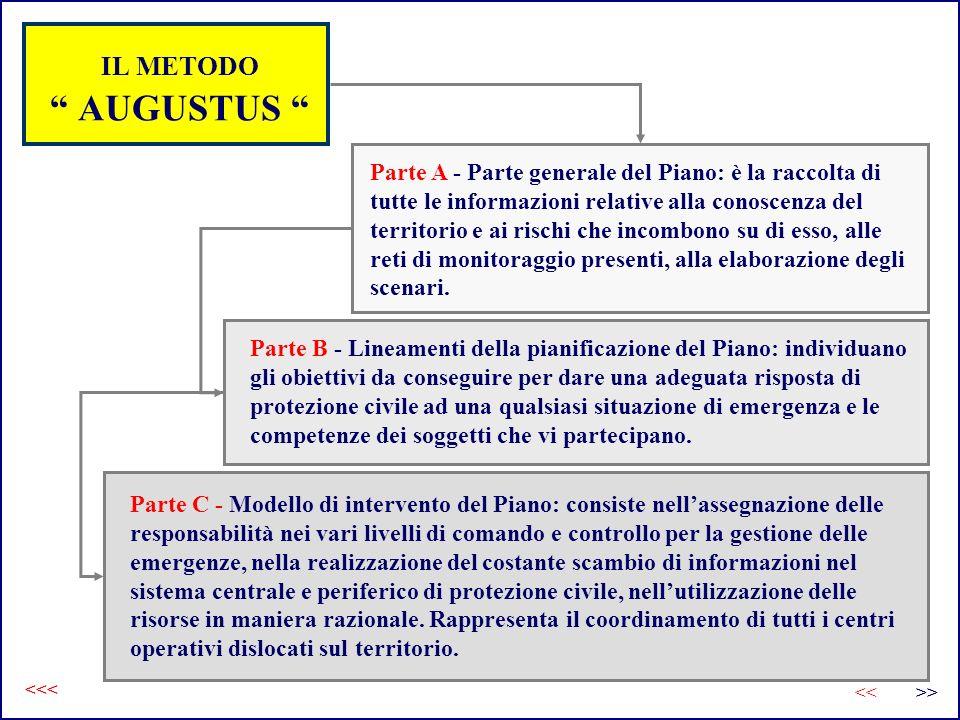 IL METODO AUGUSTUS Parte C - Modello di intervento del Piano: consiste nellassegnazione delle responsabilità nei vari livelli di comando e controllo p