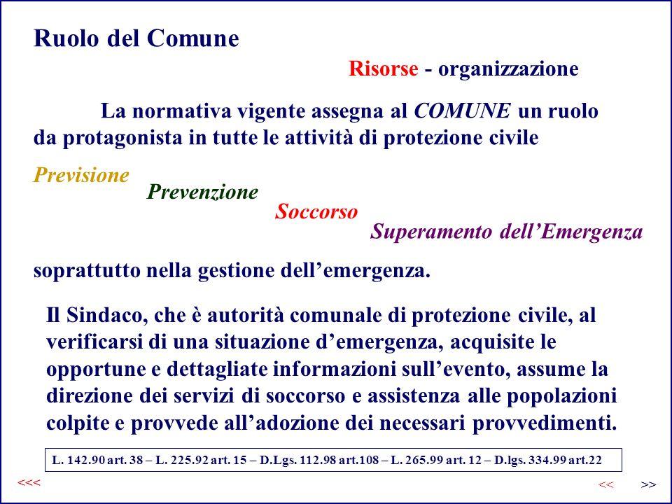 Ruolo del Comune Risorse - organizzazione La normativa vigente assegna al COMUNE un ruolo da protagonista in tutte le attività di protezione civile Su