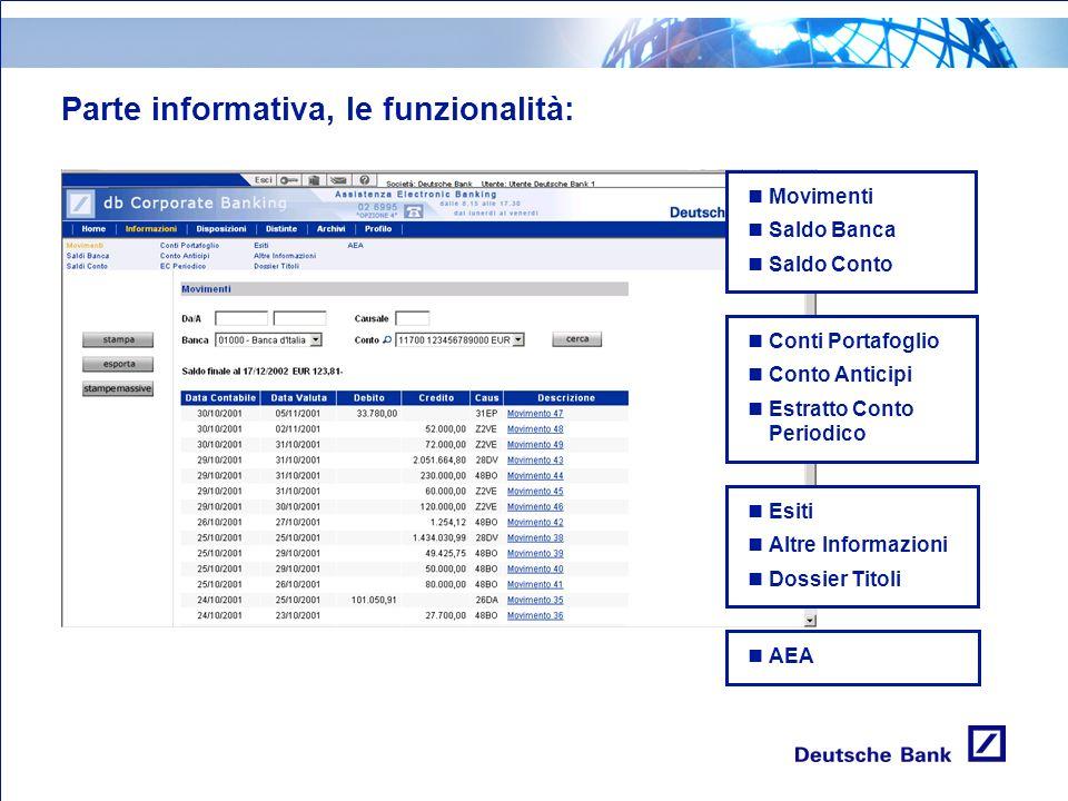 Parte informativa, le funzionalità: Movimenti Saldo Banca Saldo Conto Conti Portafoglio Conto Anticipi Estratto Conto Periodico Esiti Altre Informazio