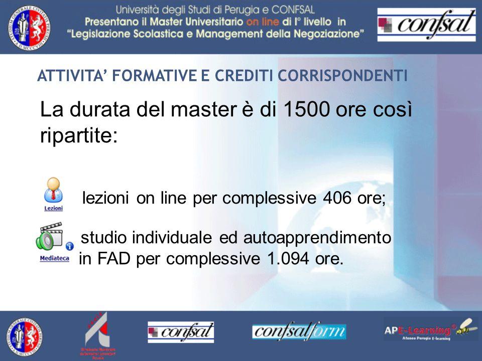 ATTIVITA FORMATIVE E CREDITI CORRISPONDENTI La durata del master è di 1500 ore così ripartite: lezioni on line per complessive 406 ore; studio individ